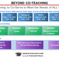 Beyond Co-Teaching: Co-Planning to Co-Serve