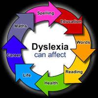 Copy of Wayside Dyslexia