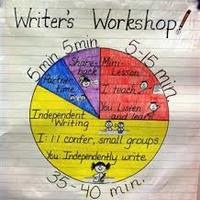 Writing and Writer's Workshop