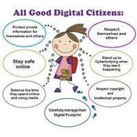 Digital Citizenship - Parent Info