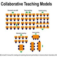 Starter Kit for Educators in an Integrated Classroom Setting