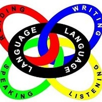 English and Language Arts (Grades 6-12)