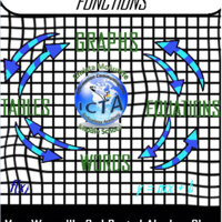 """Algebra Kidz"" Presents FUNCTIONS!! AN ONLINE ALGEBRA COURSE (P3"
