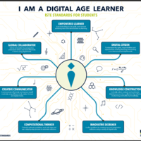 Digital Literacy & Adult Education