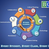 Instructional Framework with Board