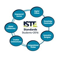 2016 ISTE Standrds for Students