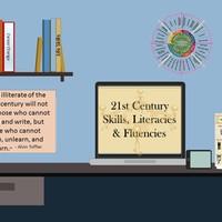 21st Century Skills.