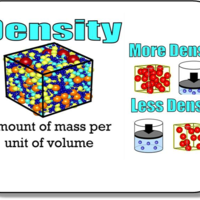 Unit 1: Prologue & Density