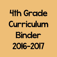 4th Grade Curriculum Binder