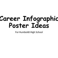 Career Infographics for Humboldt High School