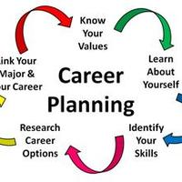Life Skills and Career Exploration Resources