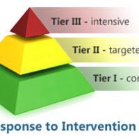 MGS RTI & Intervention