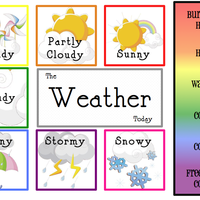 Weather WebQuest