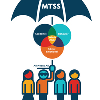 Foundations of CA MTSS LACOE Fall 2019