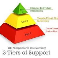 RTI Toolkit_E7418_LASA