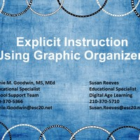 This binder accompanies the Explicit Instruction Using Graphic Organizers Training @ ESC-20.