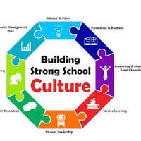 School Culture and Climate