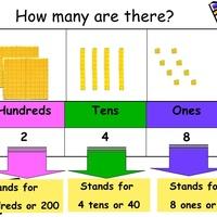 Elementary-Specific Math Strategies