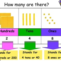 Elementary-Specific Math Strategies