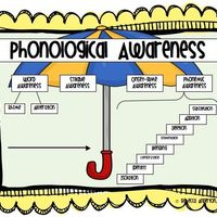 Phonological Awareness: Why and How We Teach It