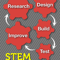 STEM Lessons in the Library