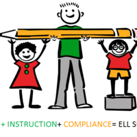 LPAC+Instruction+Compliance=ELL Success