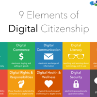 Digital Citizenship - C L Walker Spring 2018, INFO 5347