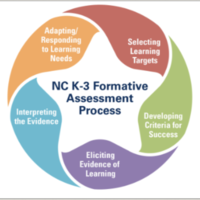 Piedmont-Triad: NC KEA Formative Assessment Resources