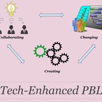 Tech-Enhanced PBL