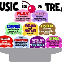 Why is Music Important in Schools?