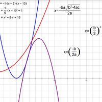 Quadratics.  A Deep Dive.