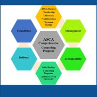 ASCA Comprehensive Counseling Program