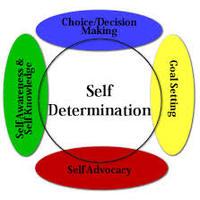 Sef-Determination