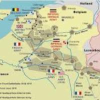 World War 1 - Warfare