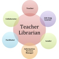 Copy of Teacher Librarian Part One