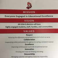 2018-19 CESA 8 RSN-Special Education Leadership Network