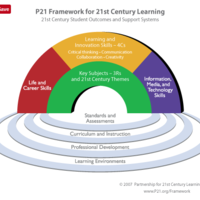 21st Century Skills Framework