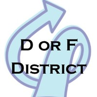 ESC13 - 18-19 Districts rated D or F or D/F in a Domain