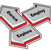 Career and Transition Assessments