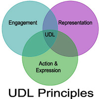 Universal Design for Learning Tools