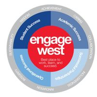 UWG Engage West - STAFF EDITION - Fall 2018