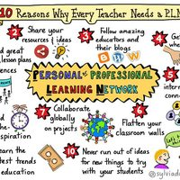 Social Media for Professional Learning