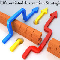 Digital Tools for Differentiated Literacy Instruction