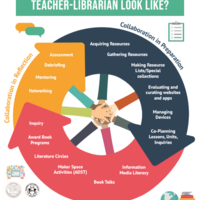 Teacher Librarian Handbook