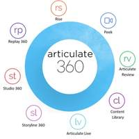 Articulate 360 Resources