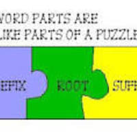 Prefixes and Suffixes Word Work