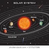 Solar Systems - EXAMPLE (ED 325)