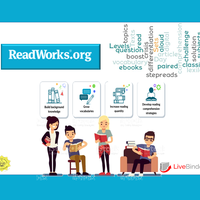 ReadWorks,   Personalized Reading Comprehension in Progress