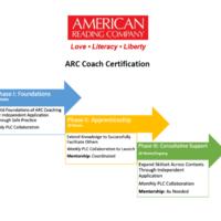 LiveBinder: ARC Coach Certification
