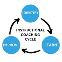 Instructional Coaching  Network 2020-2021